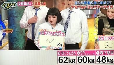 ブルゾンちえみの体重